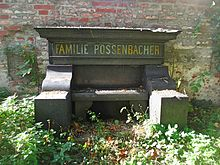 Anton Pössenbacher Wikipedia