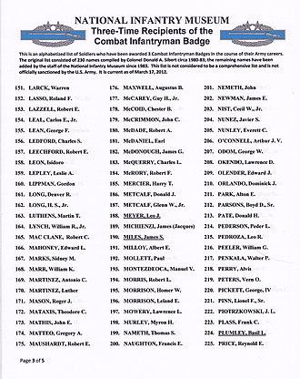 Combat Infantryman Badge - Image: 3x CIB Recipients list p 3of 5