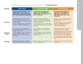 ACTFLPerformance Descriptors-Presentational.pdf