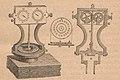 Acústica elemental (1892) (Fig. 6).jpg