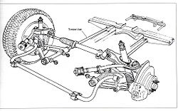 Changer Triangle Suspension Mercedes Class A