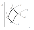 Alternative transformation diagram.png