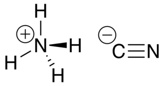 Ammonium cyanide chemical compound
