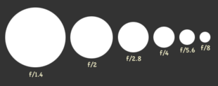 Aperture diagram.png