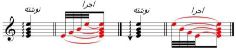 دو نمونه از نحوه اجرای آرپژ به بالا و پایین