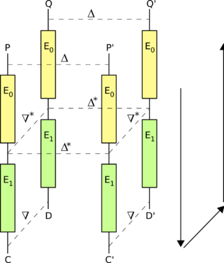 Boomerang attack - Wikipedia