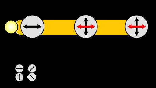 BB84-network setup