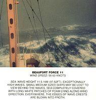 Scala Beaufort, forza 11