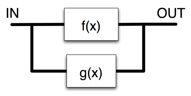 file block diagram png