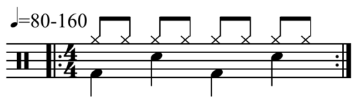 The basic common time groove with bass (bottom), back beat snare, and cymbal (top) is common in popular music play (help*info) Characteristic rock drum pattern.png