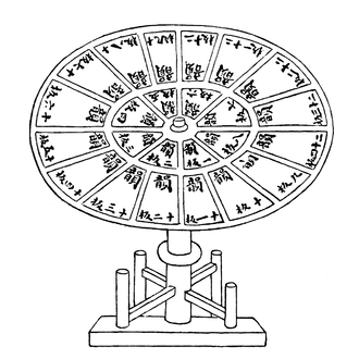 A revolving typecase for wooden type in China, from Wang Zhen's book published in 1313 Chinese movable type 1313-ce.png