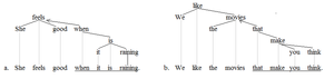Clause - Clause trees 2