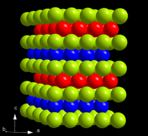 Berkelium - Image: Closest packing ABAC