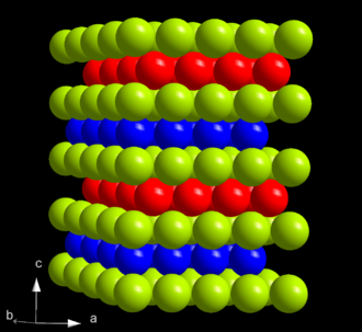 Berkelium - Double-hexagonal close packing with the layer sequence ABAC in the crystal structure of α-berkelium (A: green, B: blue, C: red)