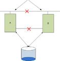 Cluster split-brain.png