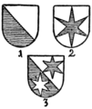 Complete Guide to Heraldry Fig771.png