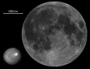 Ceres em comparação com a Lua.