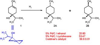 Crabtree's catalyst - Crabtree catalyst in hydrogenation