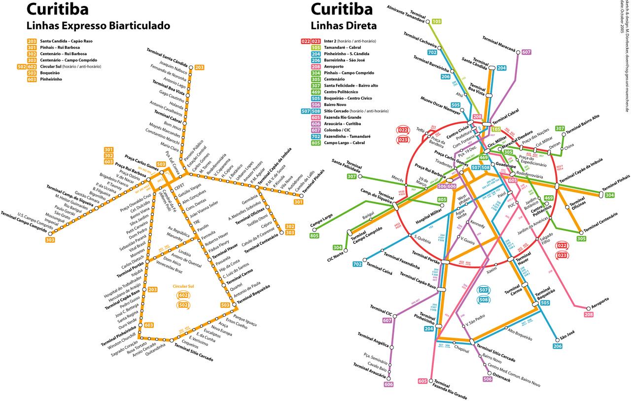 Mapa Transporte Público en la ciudad de Curitiba (Brasil)