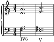 D'Indy Tristan chord IV6-V small.PNG