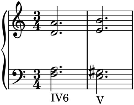 Tristan chord - Wikiwand