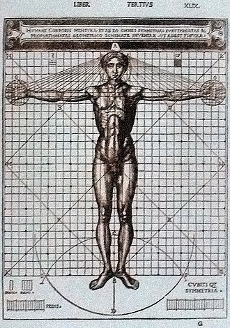 "Vitruvius - ""Vitruvian Man"", illustration in the edition of De architectura by Vitruvius; illustrated edition by Cesare Cesariano (1521)"