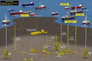 """Timeline of the Deepwater Horizon oil spill (July 2010) - Diagram of ships in the """"floating city"""" planned to be used for containment from mid-July on. The drawing was released on June 30 before the new sealed cap was established."""