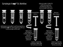 Extracting sperm sample