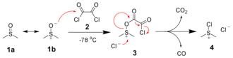 Swern oxidation - Dimethylchlorosulfonium chloride formation.