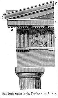 фризе дорического ордера. росписью.  Метопа Парфенона - битва кентавров с лапифами. триглифами.  Пример. рельефом.