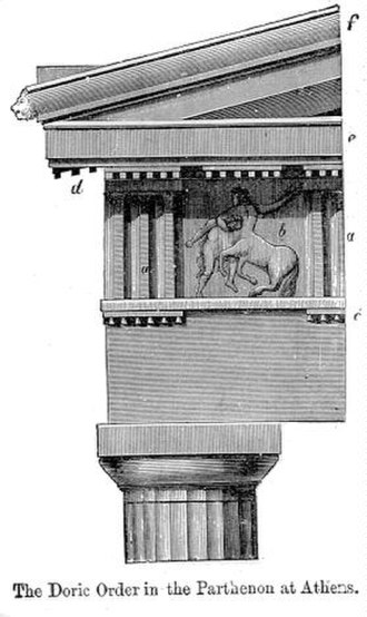 "Doric order - The Doric order of the Parthenon. Triglyphs marked ""a"", metopes ""b"", guttae ""c""."