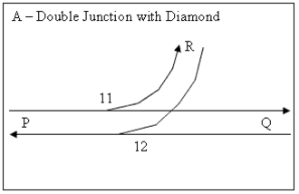 Double junction - Image: Double Junction A with Diamond