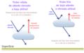 Effecto radiativo de las nubes.png