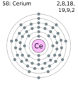 Electron shell 058 cerium.png