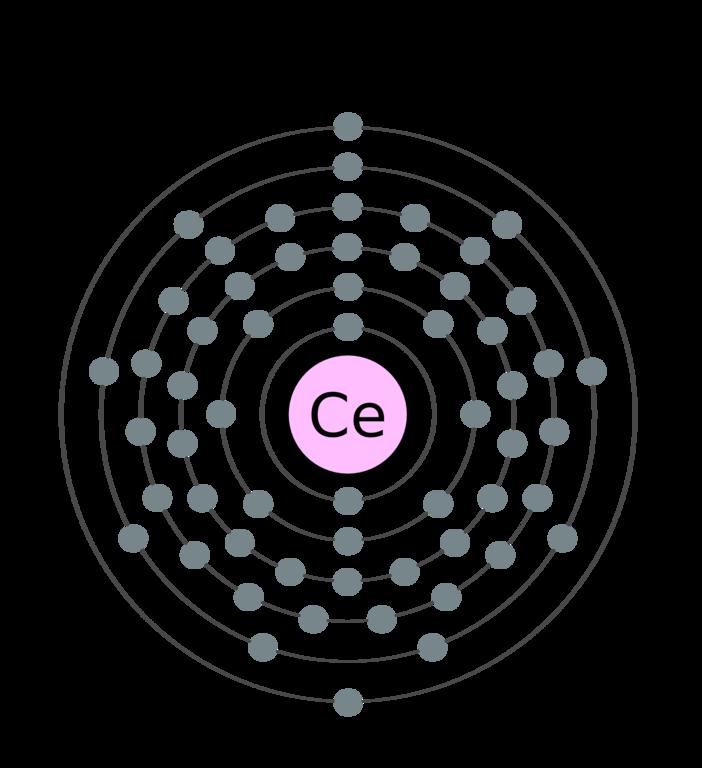 Cerium Bohr Diagram Auto Electrical Wiring Diagram