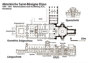 Dijon Cathedral - Reconstruction of William of Volpiano's Abbey by Ann Wethey and Kenneth Conant.