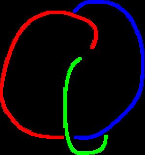 Tricolorability