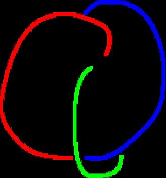 Tricolorability - Image: Figure 8Knot 4