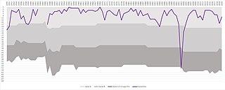 ACF Fiorentina - Wikipedia