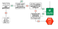 Flow chart determining reusability of a portrait photo-IT.png