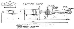 Knife fight - Fairbairn-Sykes Fighting Knife diagram from Kill or Get Killed, by Rex Applegate.