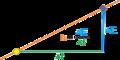 Fotoelektrischereffekt-Diagramm-Ausschnitt.png