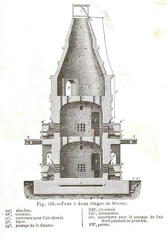 Manufacture nationale de Sèvres - Two storey Sèvres kiln, 1864