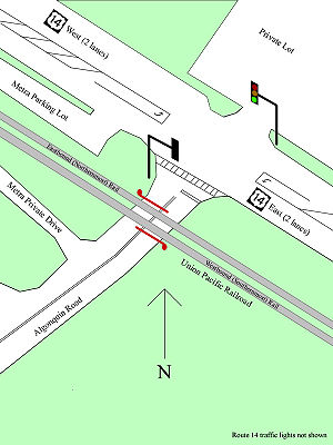 1995 Fox River Grove bus–train collision - General diagram of the scene. The train approached from the west, while the bus was stopped on the north side of the tracks