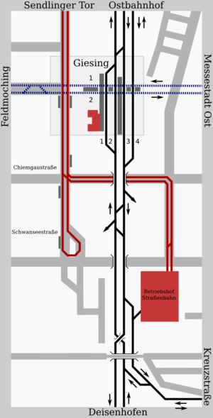 Munich Giesing station - Track plan (2010)