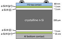 Crystalline silicon - Wikipedia on solar cell efficiency record, solar cell band diagram, solar cell dimensions, solar charge controller wiring diagram, solar cell design, solar cell circuit diagram, solar cell car, solar cell installation, solar cell diode, solar pv diagrams, solar combiner box wiring diagram, solar cell specifications, solar schematic wiring diagram, solar cells wired in series, solar light wiring diagram, solar cells how they work, solar cell assembly, solar cell factory, solar cell array, solar cell battery charger,