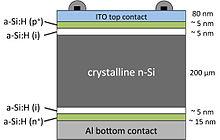 Crystalline Silicon Wikipedia