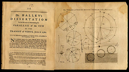 Diagram from Edmund Halley's 1716 paper to the Royal Society showing how the Venus transit could be used to calculate the distance between the Earth and the Sun Halley 1716 proposal of determining the parallax of the sun.jpg