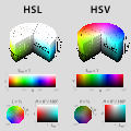 Hsl-hsv models b.svg