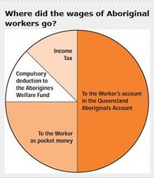 the impacts of discrimination for aboriginal people in australia pdf
